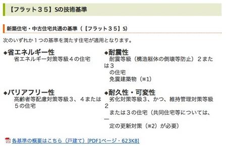 フラット35s.jpg