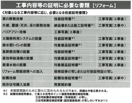 申請必要書類(写真).jpg